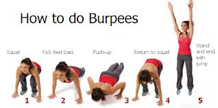 Image from http://www.dangerouslyfit.com.au/workout/the-dreaded-burpee-workout/